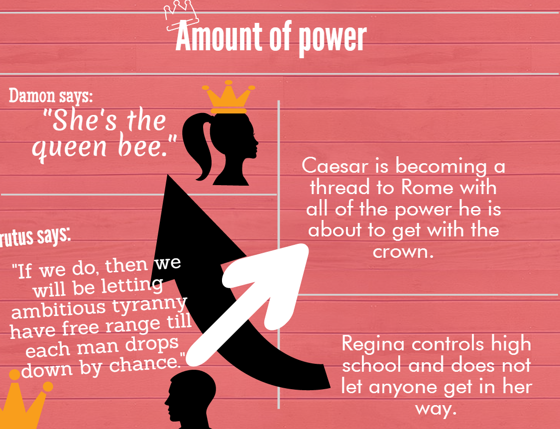 Infographics For Novels With Images