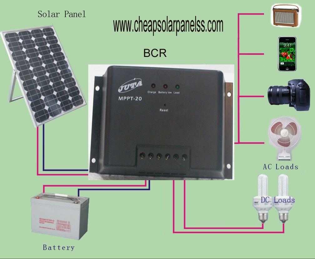 Solar Panels For Sale Buy Solar Panels Online Solar Panels Buy Solar Panels Solar Panel Cost