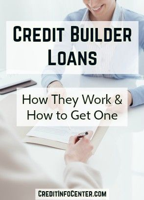 Credit Builder Loans How They Work How To Get One Credit Info Center Blog Personal Loans Credit Repair Business Credit Repair Companies