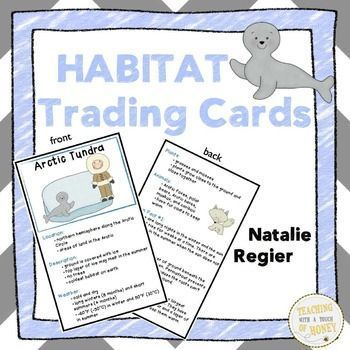 Habitats Trading Cards Facts For Habitat Research Report writing - Forensic Report