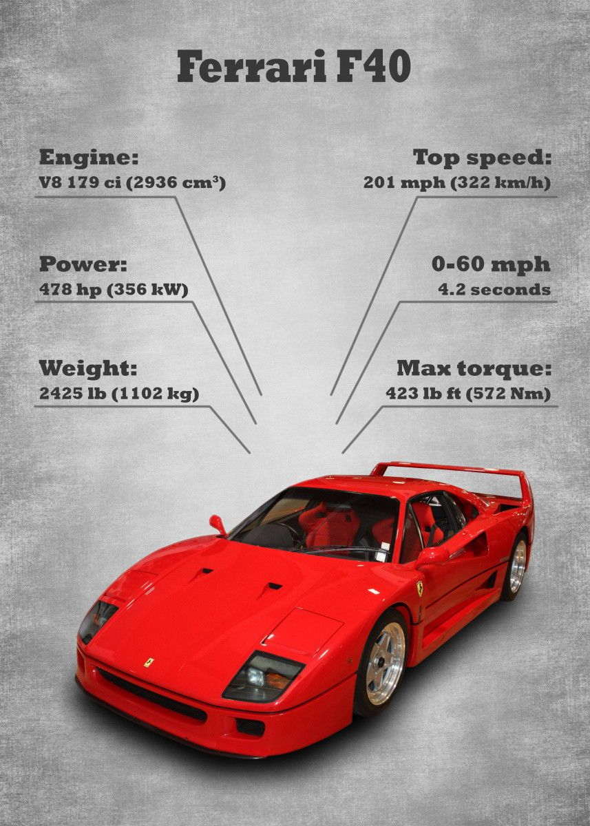 Ferrari F40 Oldschool Cars By Kkcreative Metal Posters