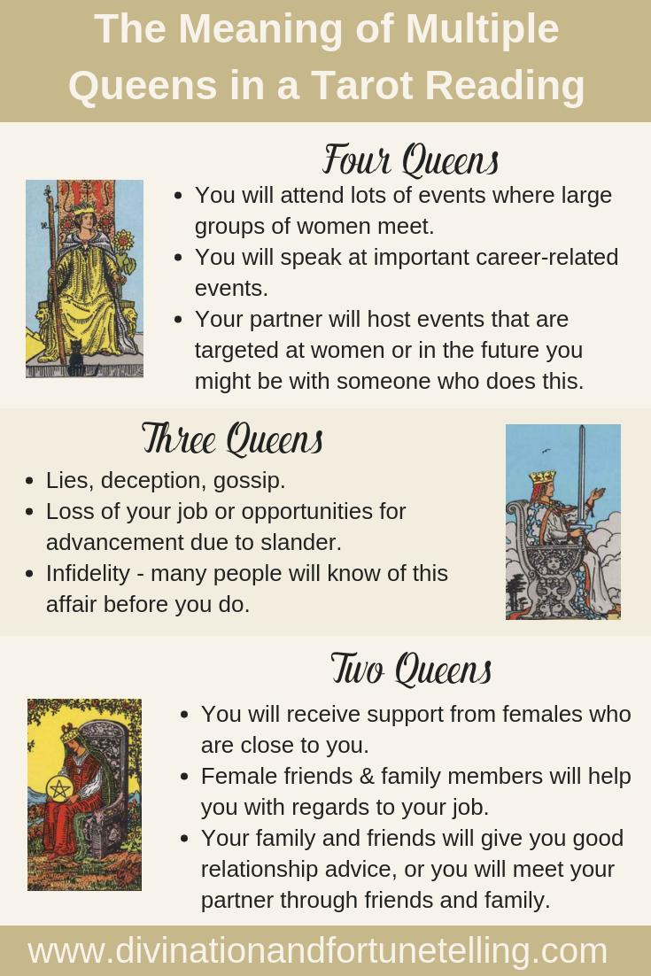 20+ Tarot Cards ideas   tarot, tarot cards, cards