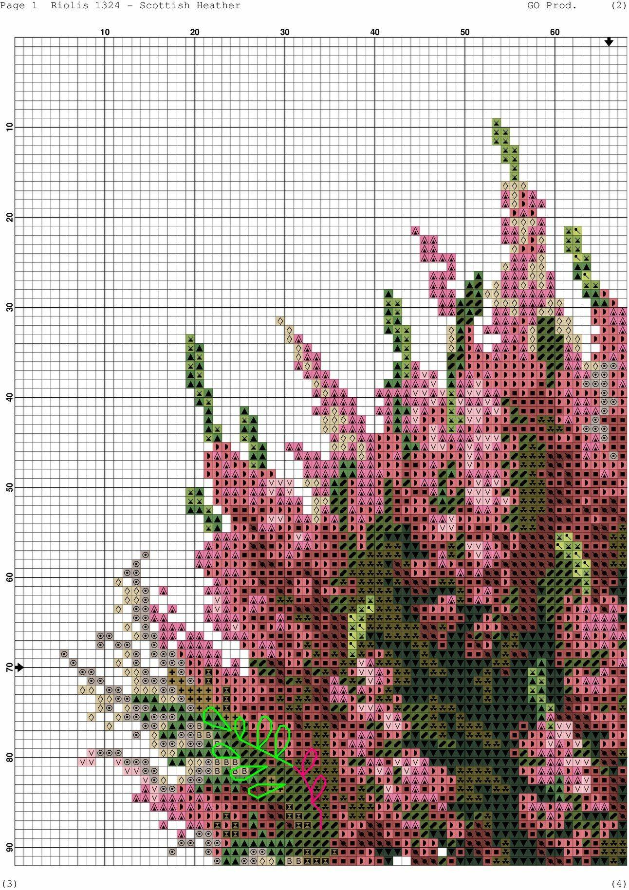 Pin By Simina Mun On Diferit Stitch Floral Cross Stitch Cross Stitch Flowers Heather Flower