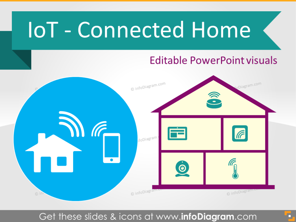 connected home internet of things smart sensors iot ppt icons ...