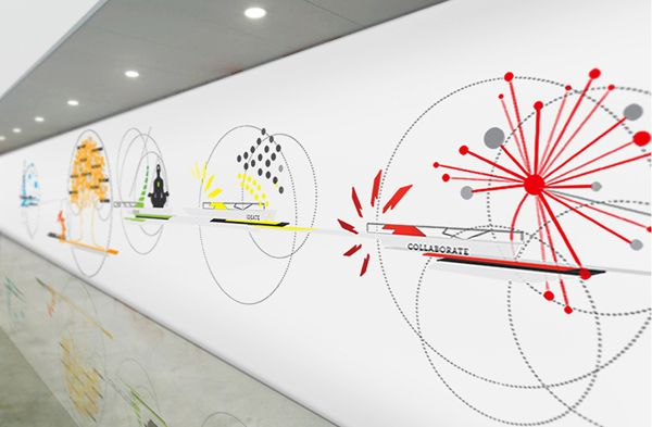 Corporate Office Wall Graphics on Behance Creative Process