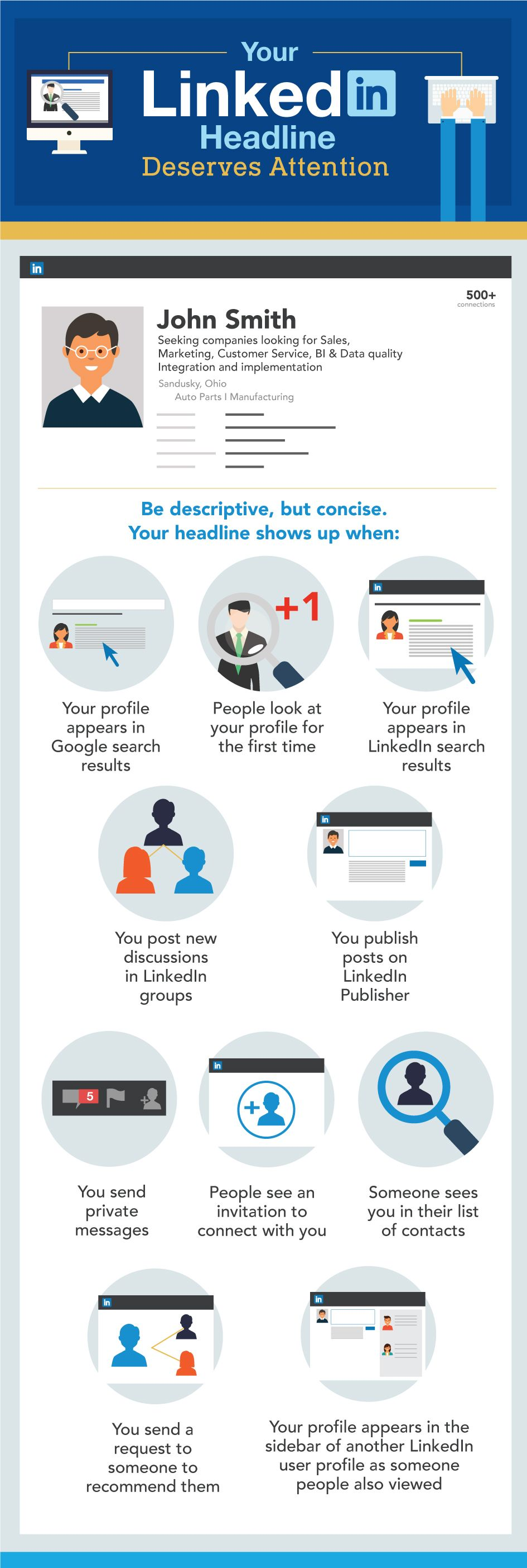 How to Use LinkedIn to Connect With Your Ideal Customers