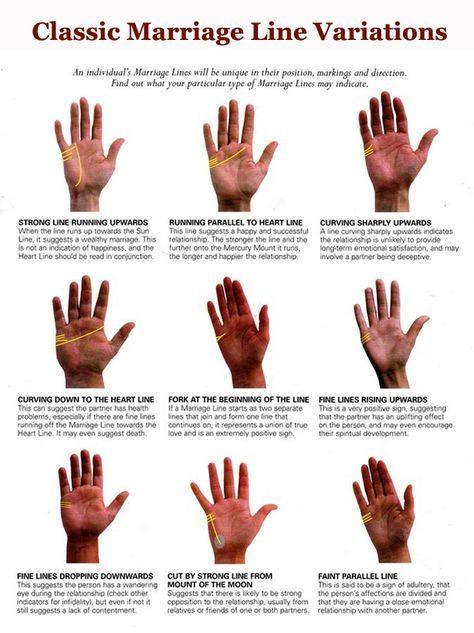 Palm Reading Marriage Line 9 Variations Palm Reading Palmistry Palmistry Reading