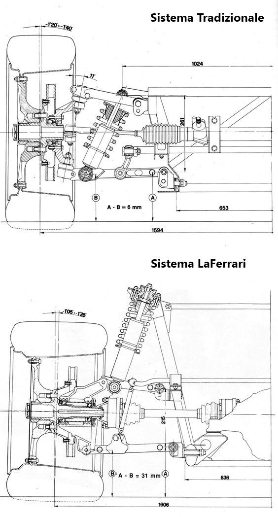Traditional Suspension Diagram Racing Car Design Car Mechanic