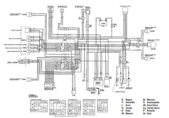 Manuales de diagramas eléctricos | Proyecto | Pinterest