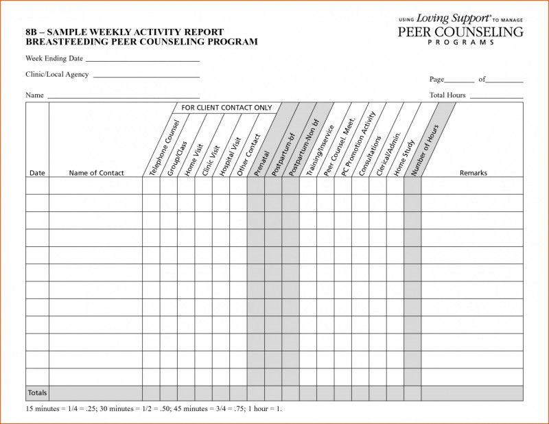 Browse Our Example Of Sales Activity Report Template Sales Report Template Report Template Excel Templates Business