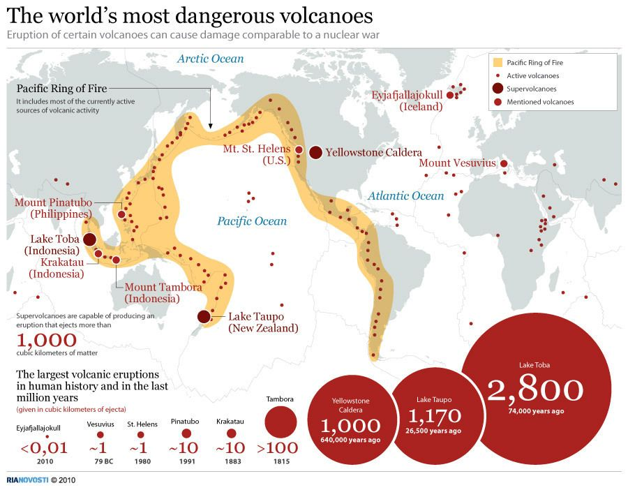 The worldu0027s most dangerous volcanoes Volcano and Geology - copy world map with ocean trenches
