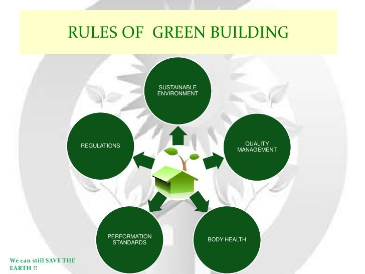 Green_Building_Consultancy one in all the strategic business units