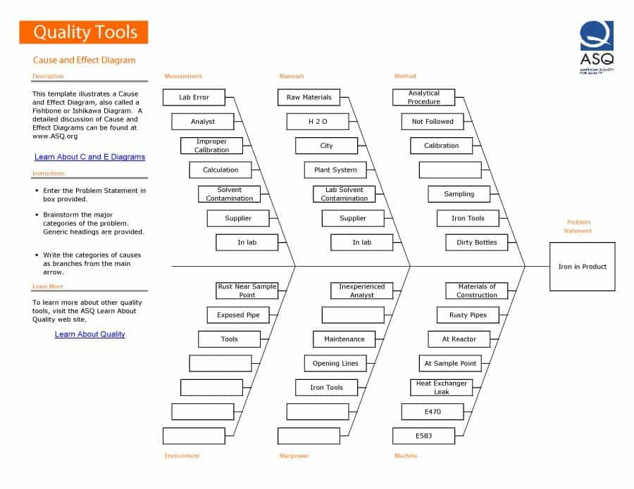 43 Great Fishbone Diagram Templates \ Examples Word, Excel - procedure manual template for word