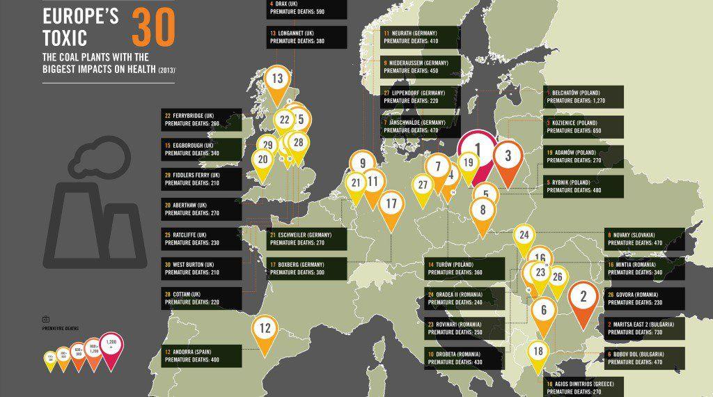 WWF EU on Twitter Sustainable environment, Coal plant, Wwf