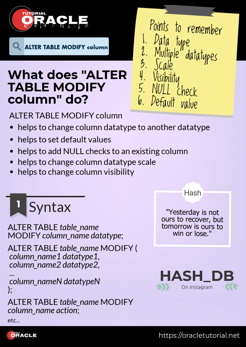 alter table modify column in oracle with example  Column