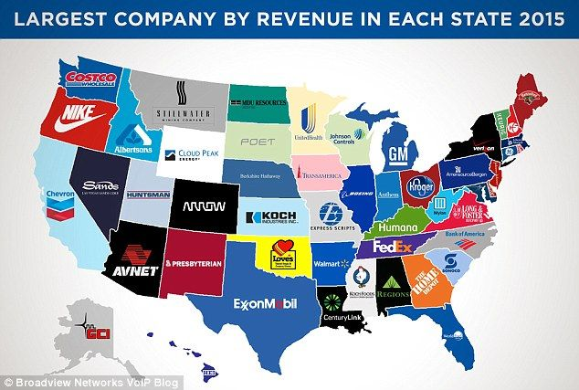 a new map has revealed the richest company in each state based on total revenue from the last year and wal mart has once again taken the top spot