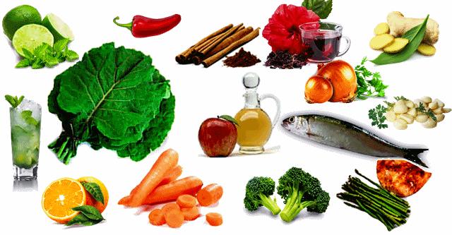 Dicas e Receitas para Emagrecer: Alimentos Termogênicos Emagreça comendo.