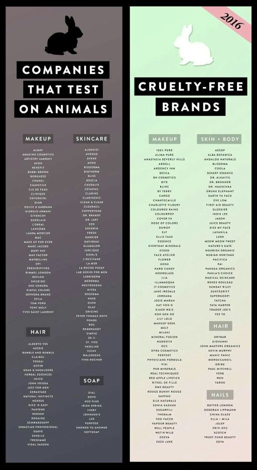 Cruelty Free Products On Right Cruelty Free Brands Cruelty Free Beauty Cruelty Free Makeup