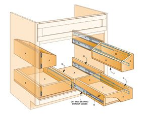 How to Build Kitchen Sink Storage Trays. Maybe for bathroom too!
