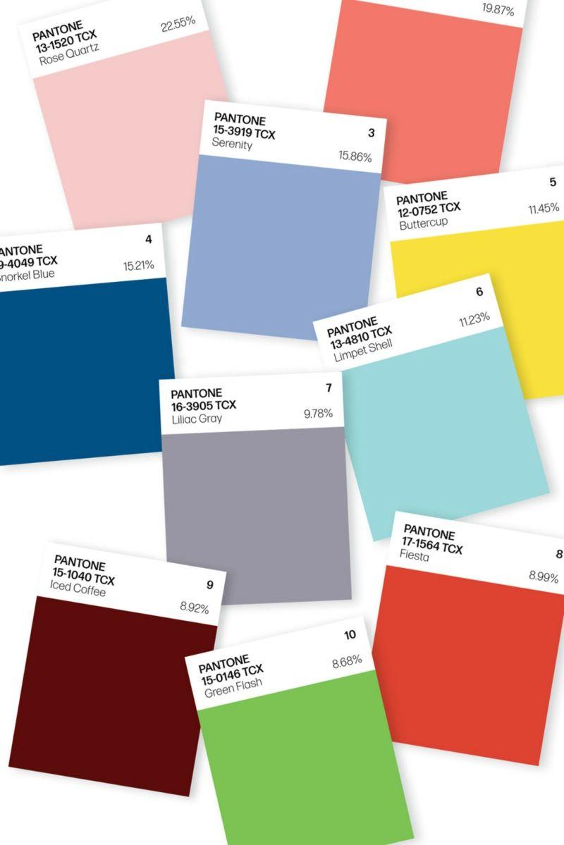 Moderne Wandfarben Furs Jahr 2016 Welche Sind Die Neuen Trendfarben