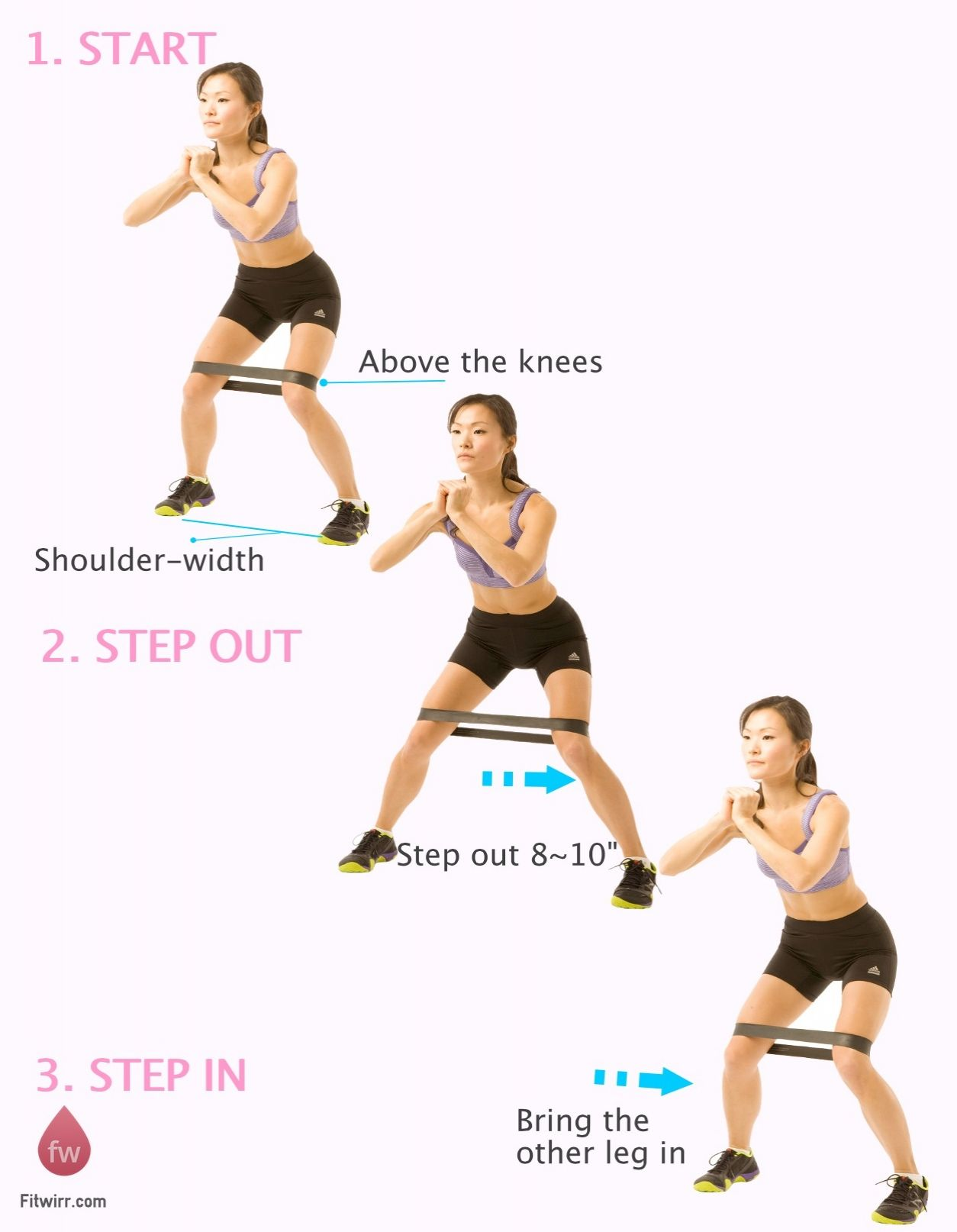 Image result for lateral band walks