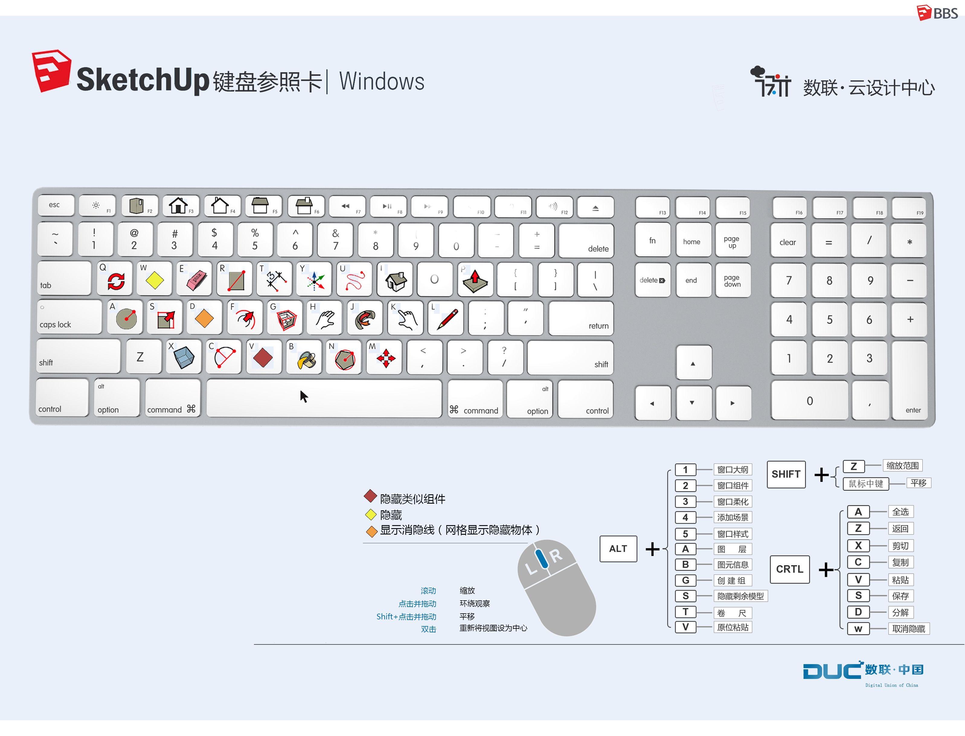 sketchup computer keyboard diagram tools  [ 3196 x 2436 Pixel ]