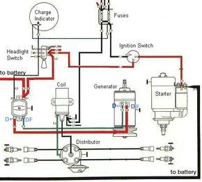 Ignition and charging system    diagram      plymouth neon   Vw dune buggy  Sand rail