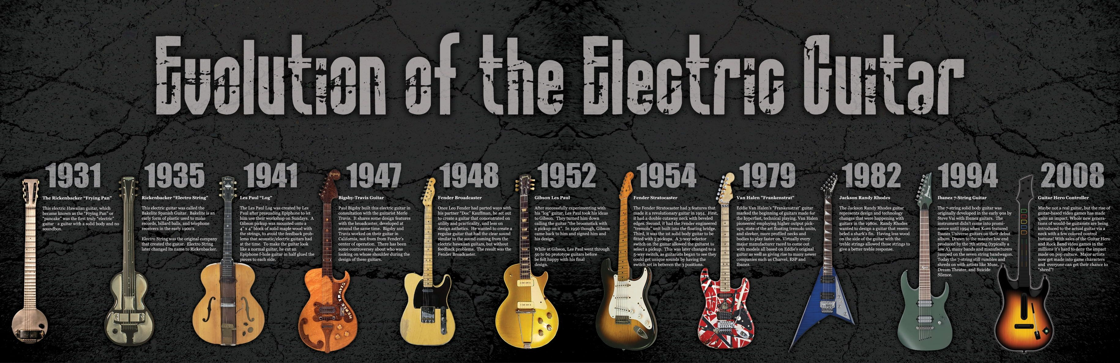 Music History Timeline Evolution Infographics Electric Guitars 3660x1186 Entertainment Music Hd Art Music History Learn Guitar Music Guitar Music History