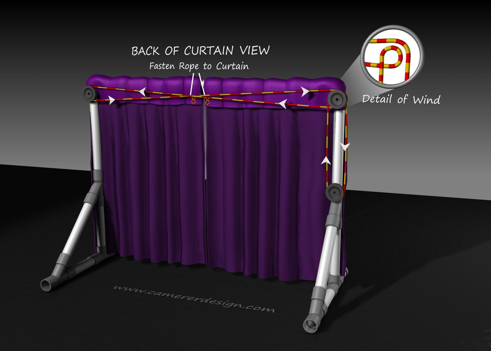 How To Make A PVC Stage Curtain And Pulley Display