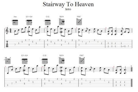 easy guitar tabs are ideal for beginner guitar players guitar scales chord shapes and written. Black Bedroom Furniture Sets. Home Design Ideas