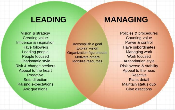 managing leading people how hr Challenges for human resource management and global business strategy  127 the ntar leadership center,  implications for hr management function and practice.