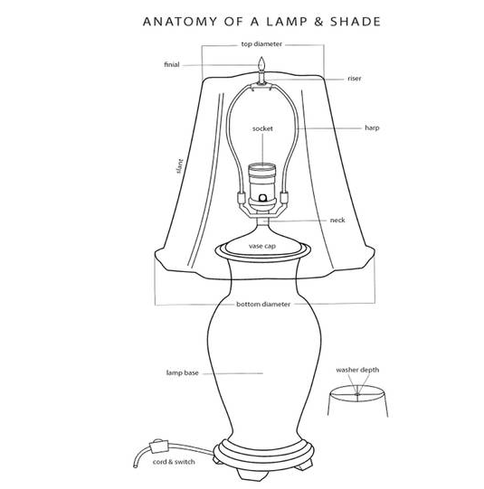 Luxury Lampshades How To Measure How To Identify The Parts Lampshades Lampshade Designs Table Lamp Shades