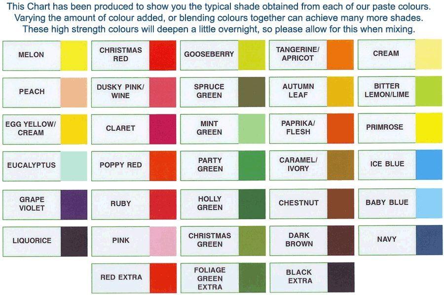 food dye coloring chart
