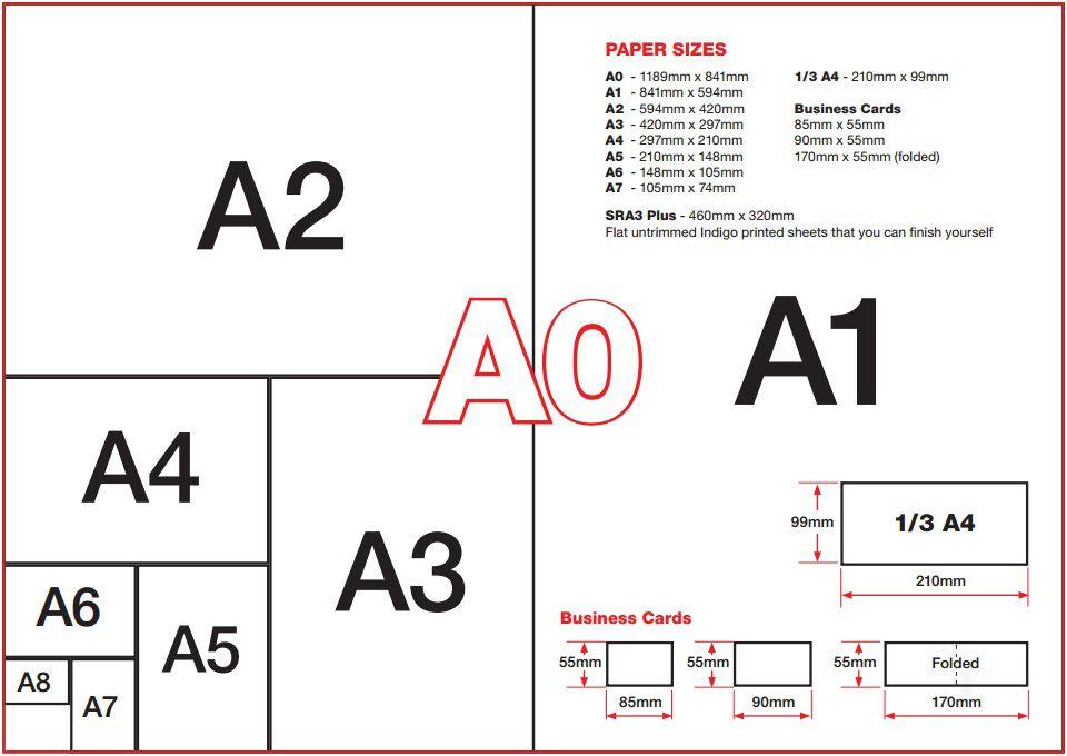 Image result for standard poster sizes