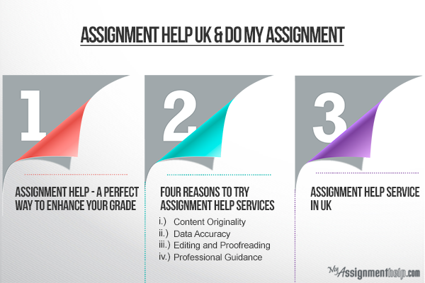 best assignment help uk ideas entrepreneurship  best 25 assignment help uk ideas entrepreneurship in accounting classes and accounting for small business