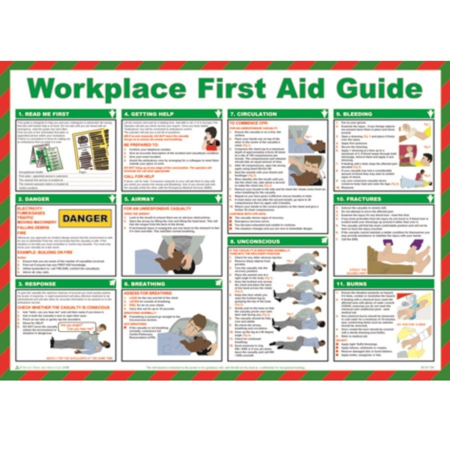 Safety Poster Workplace First Aid Guide Health, safety