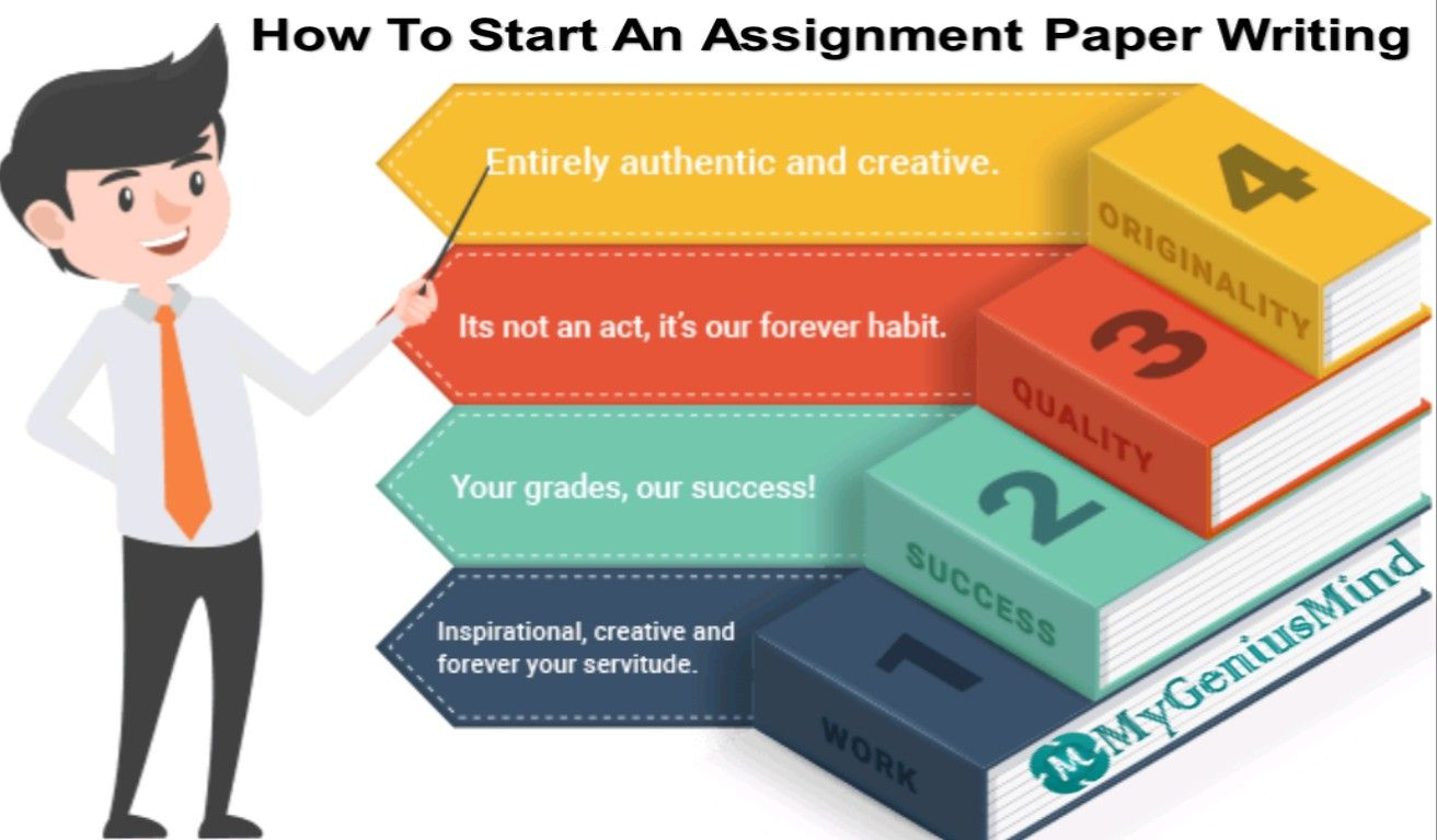 How To Start An Assignment Paper Writing? Writing, This