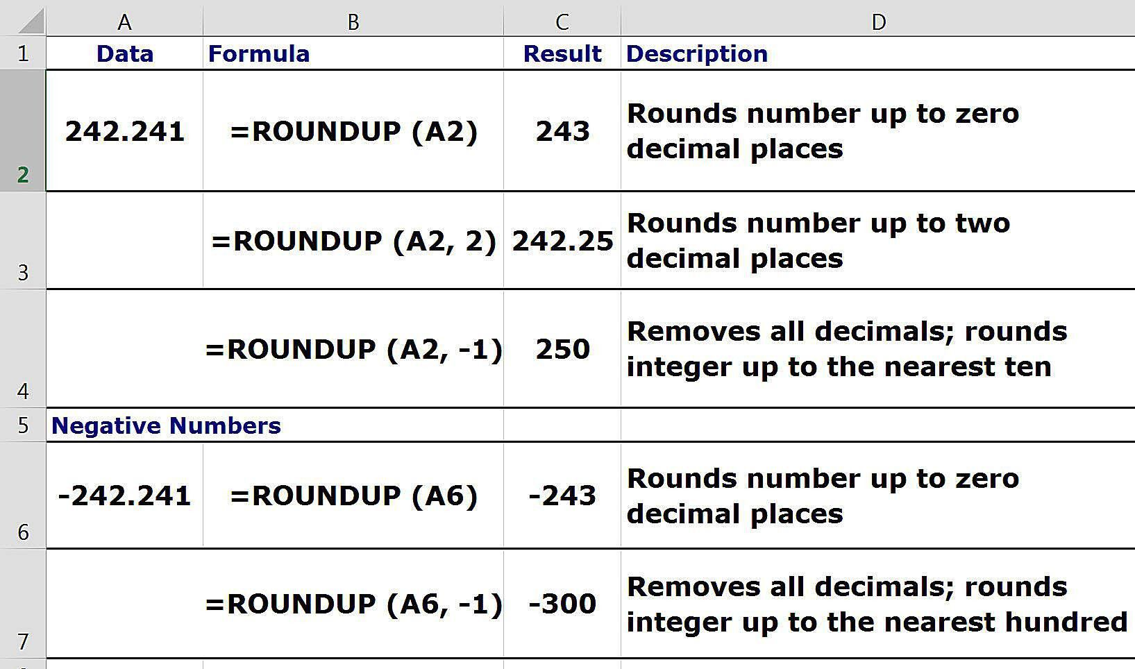 5 Worksheets Rounding To The Nearest Whole Number In