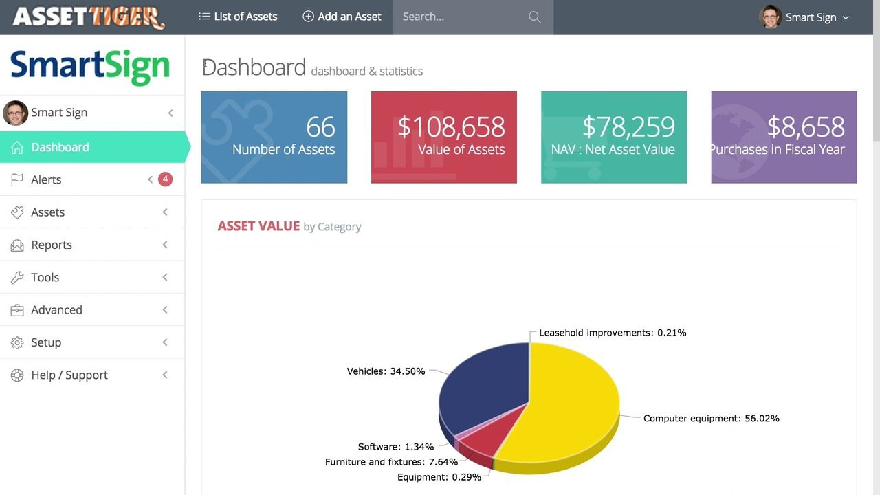 Asset tiger free online management for fixed assets technology asset tiger free online management for fixed assets pronofoot35fo Image collections