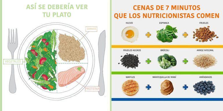 Aprende A Hacer Tu Plato Saludable Con Estas Sencillas Infografías Hoy Aprendí Salud Family Diet Plan Healthy Cooking Healthy