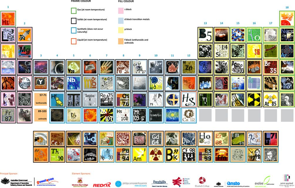 Dynamic periodic table periodic table on show brainiac dynamic periodic table periodic table on show urtaz Images