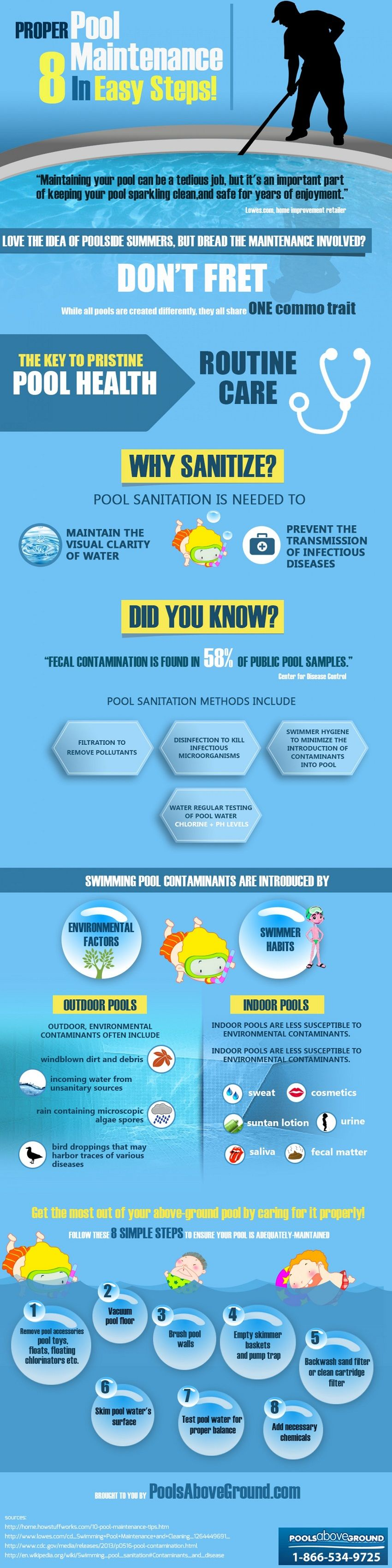 Chlorine Rash Causes Symptoms Treatment Clean Healthy