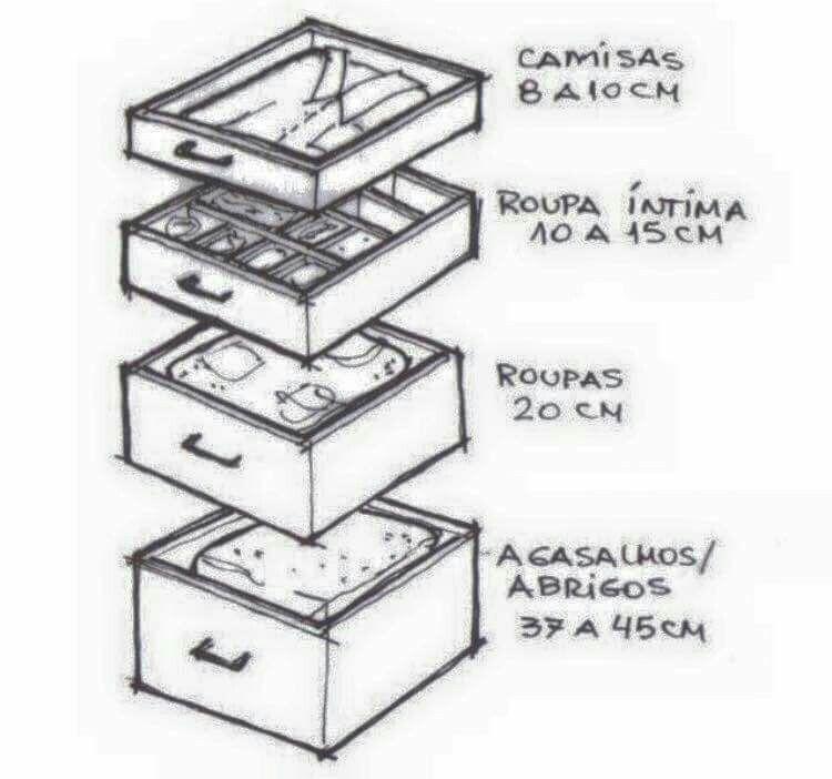 Altura de gavetas para closet medidas padr es e for Altura de armario