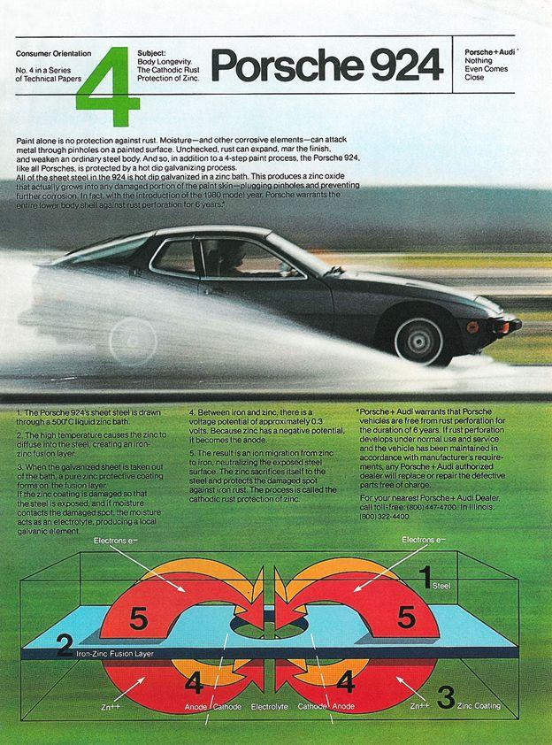 1980 Porsche 924 Werbung