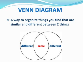Venn diagram lesson powerpoint akbaeenw venn diagram lesson powerpoint ccuart Gallery