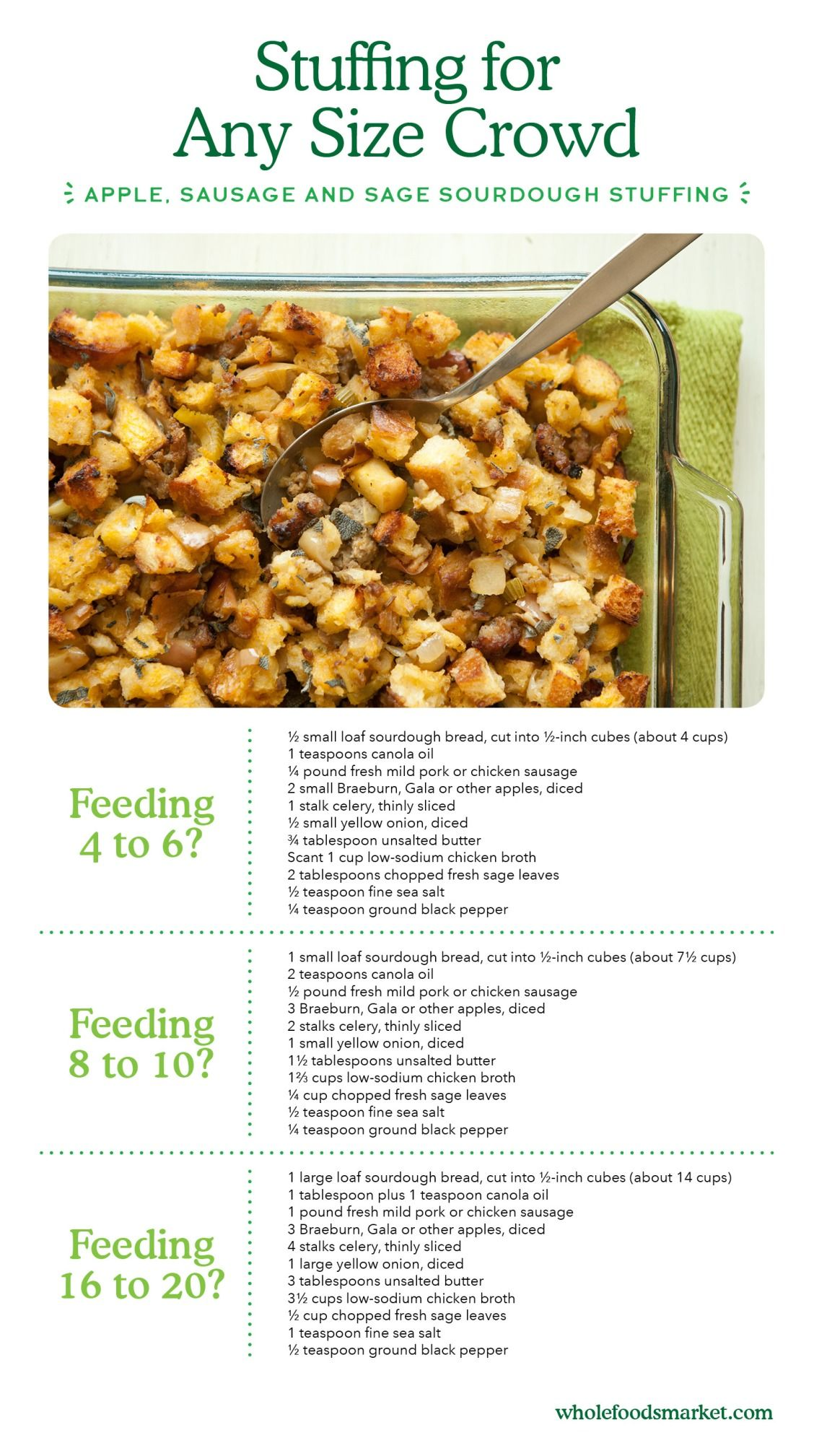 Apple, Sausage and Sage Sourdough Stuffing Recipe