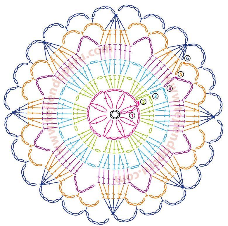 Tutorial: posavasos con diseño de flor tejido a crochet   Doily ...