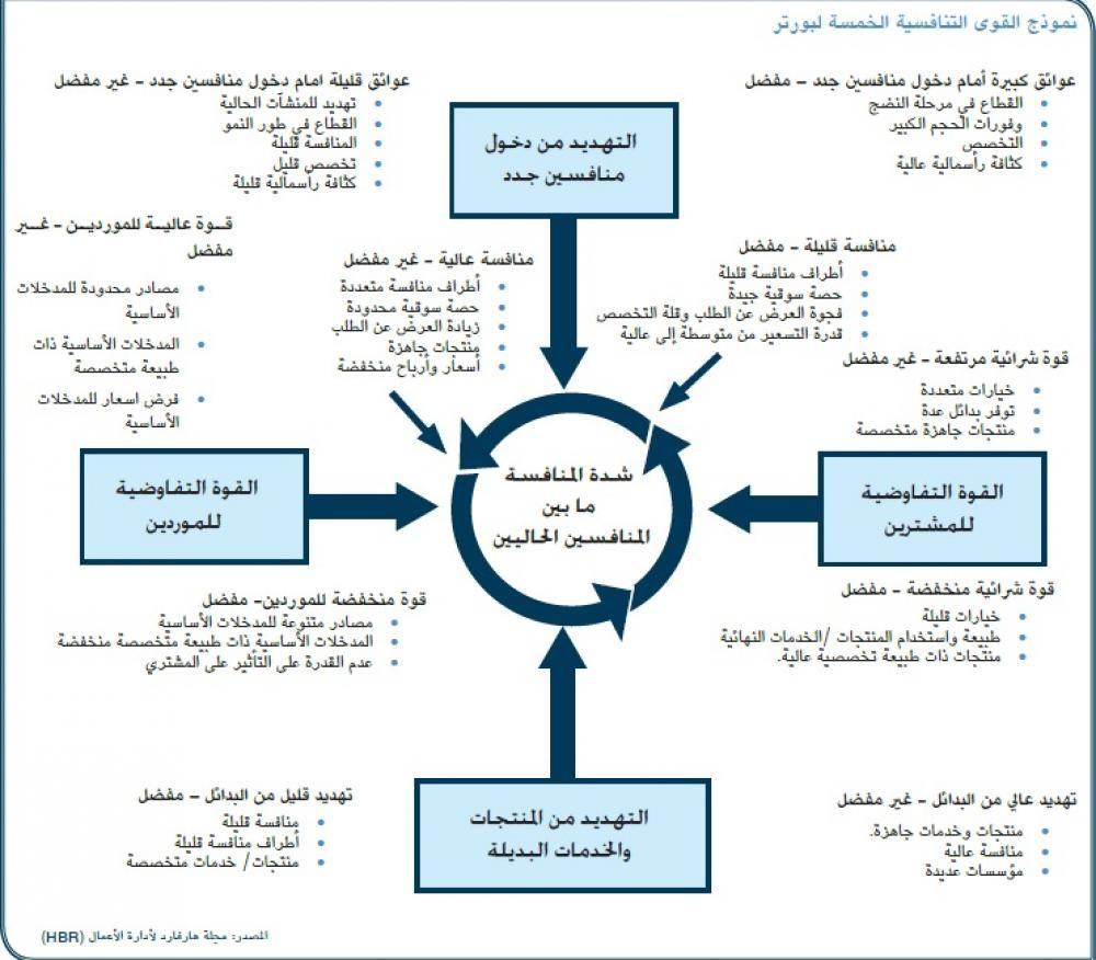 صورة ذات صلة Strategic Planning Bullet Journal Strategies