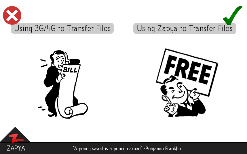 Pin By Zapya On End Usb Cable File Transferring What A Hassle