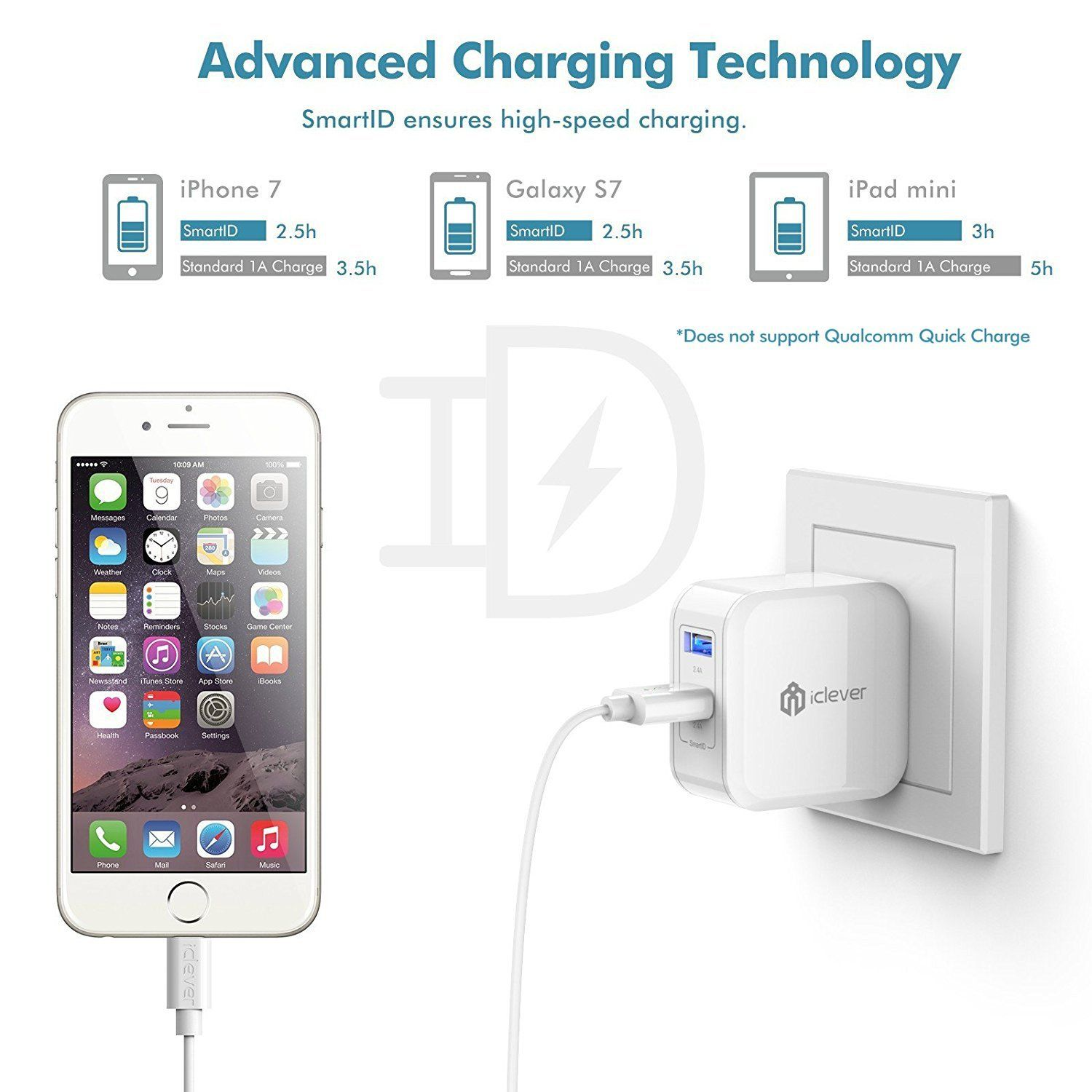 iclever boostcube 4 8a 24w dual usb travel wall charger on usb wall charger id=76393